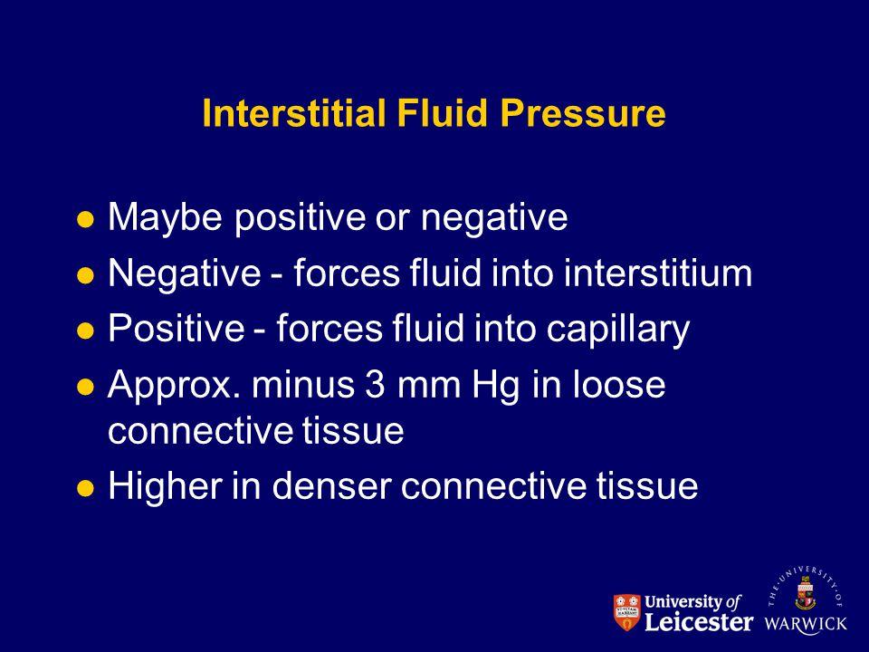 Interstitial Fluid Pressure