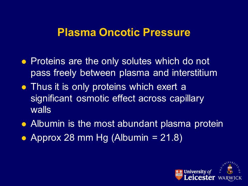 Plasma Oncotic Pressure