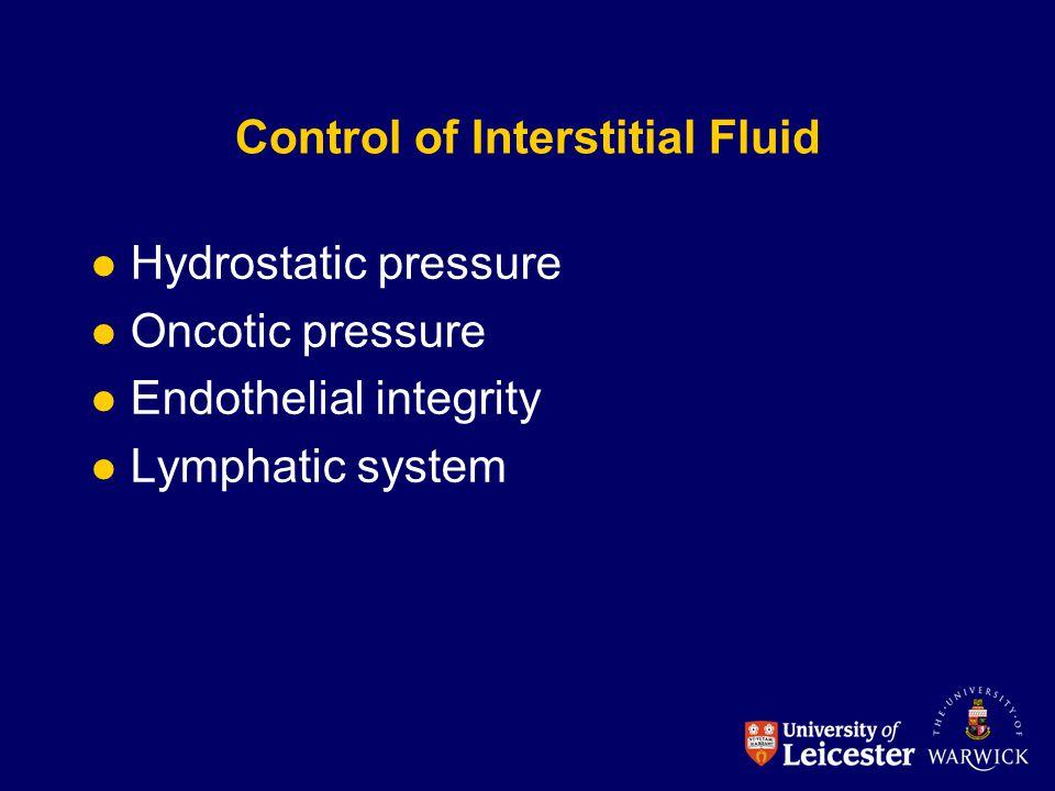 Control of Interstitial Fluid
