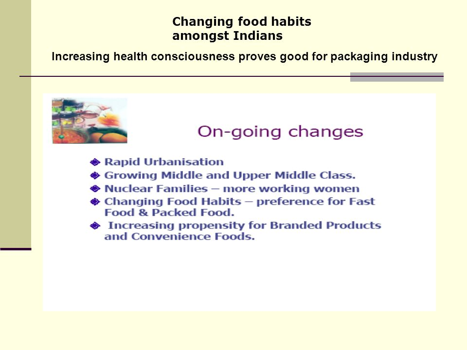 Changing food habits amongst Indians