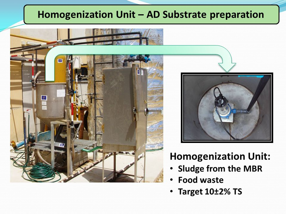 Homogenization Unit – AD Substrate preparation