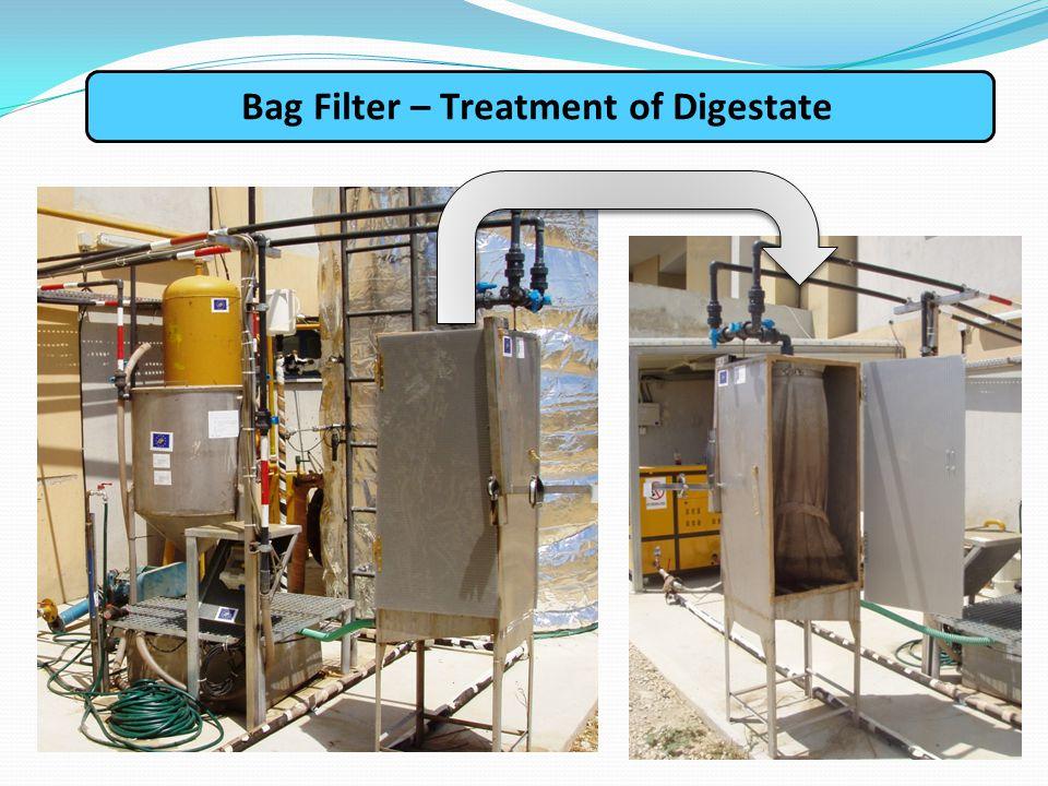 Bag Filter – Treatment of Digestate