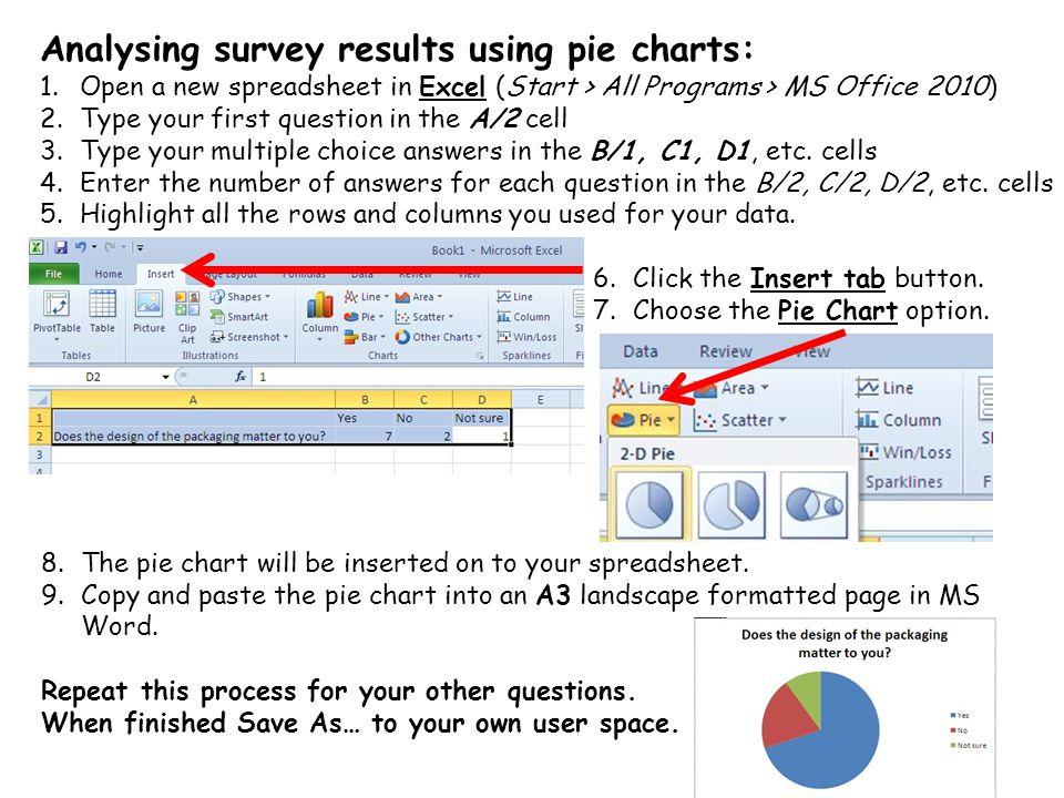 Analysing survey results using pie charts: