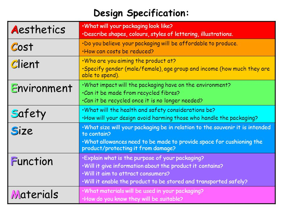 Design Specification: