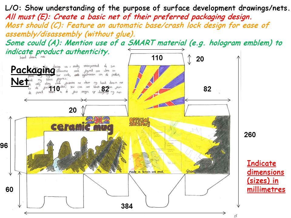 L/O: Show understanding of the purpose of surface development drawings/nets.