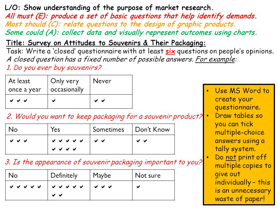 L/O: Show understanding of the purpose of market research.