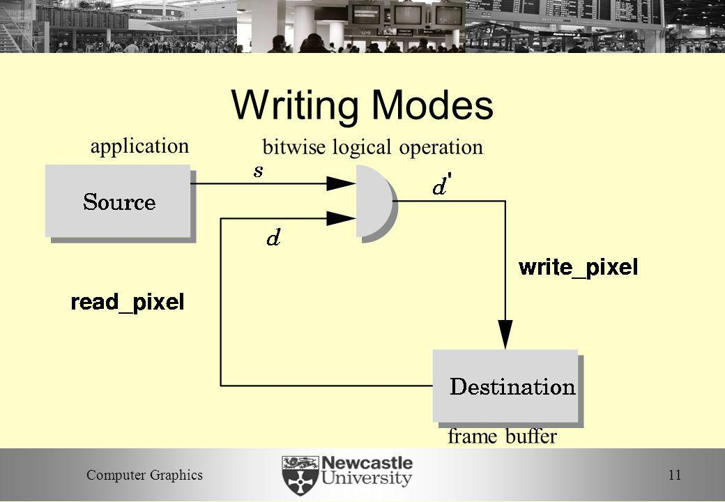 Writing Modes application bitwise logical operation frame buffer