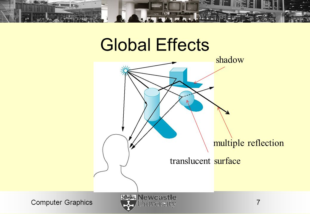 Global Effects shadow multiple reflection translucent surface