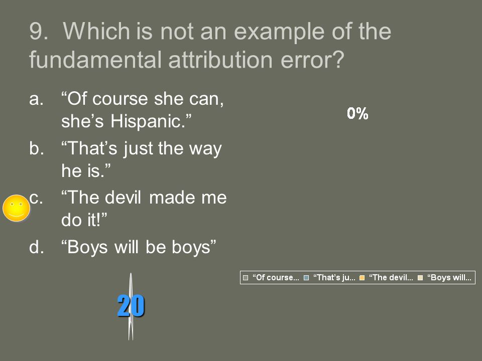 9. Which is not an example of the fundamental attribution error