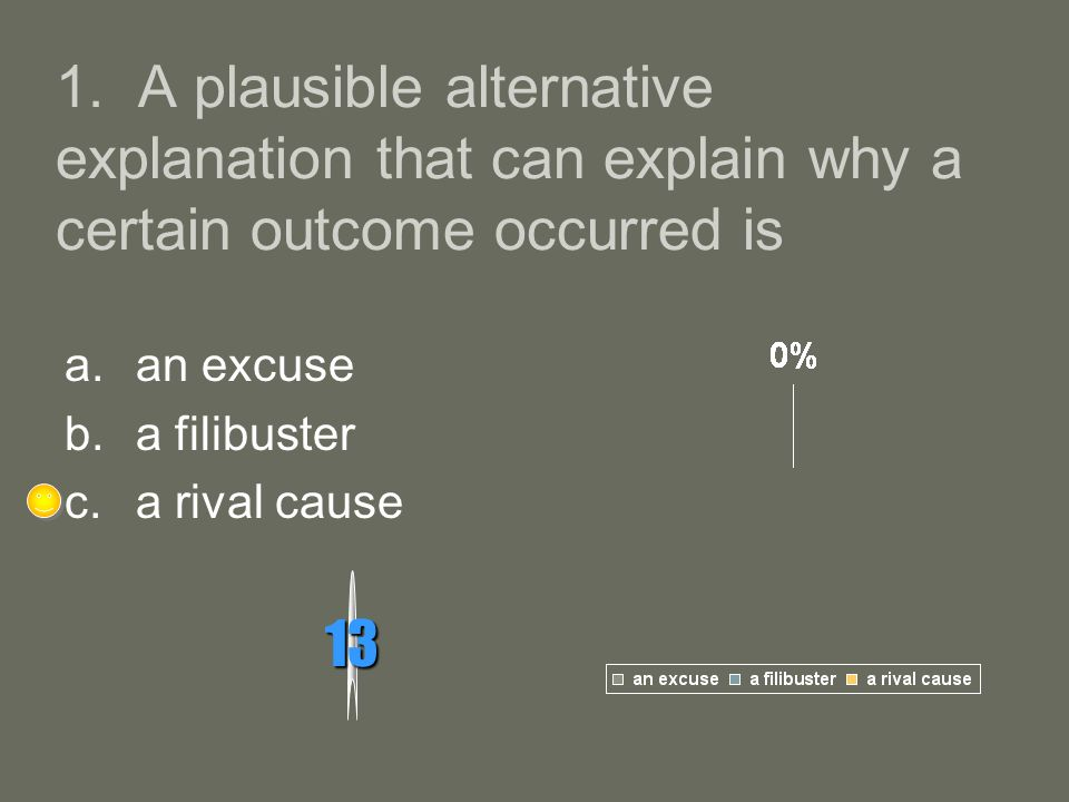 1. A plausible alternative explanation that can explain why a certain outcome occurred is