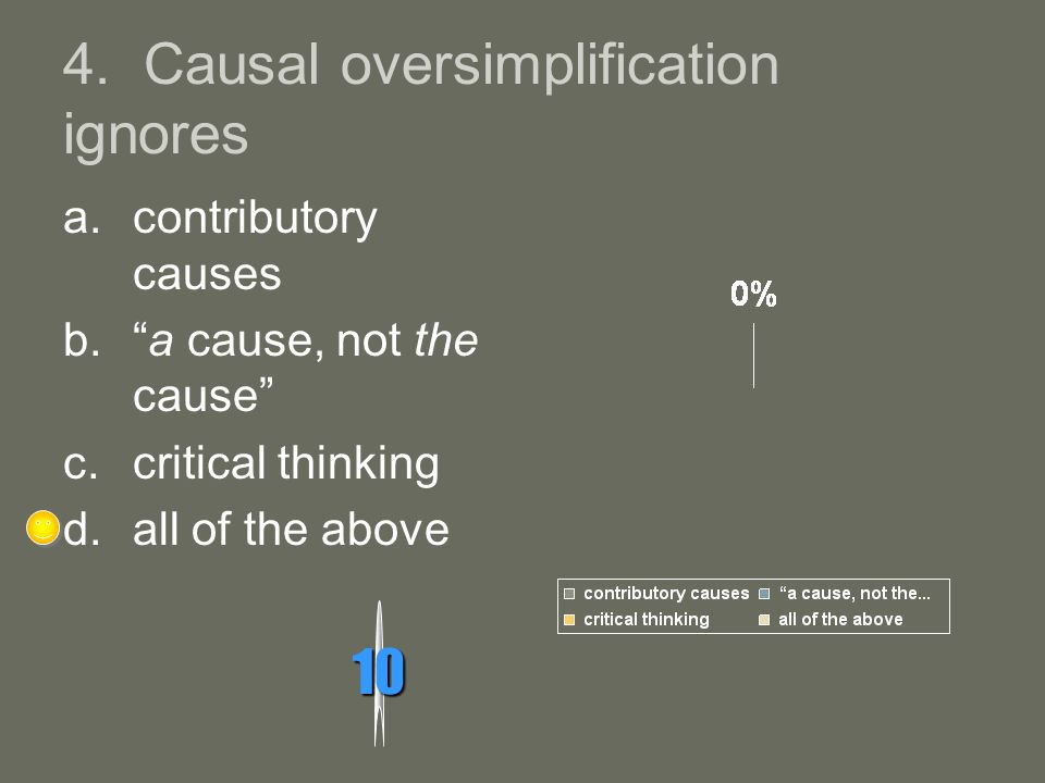 4. Causal oversimplification ignores