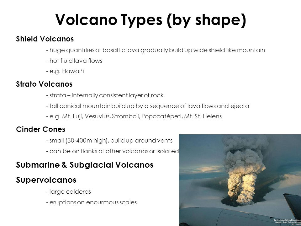 Volcano Types (by shape)