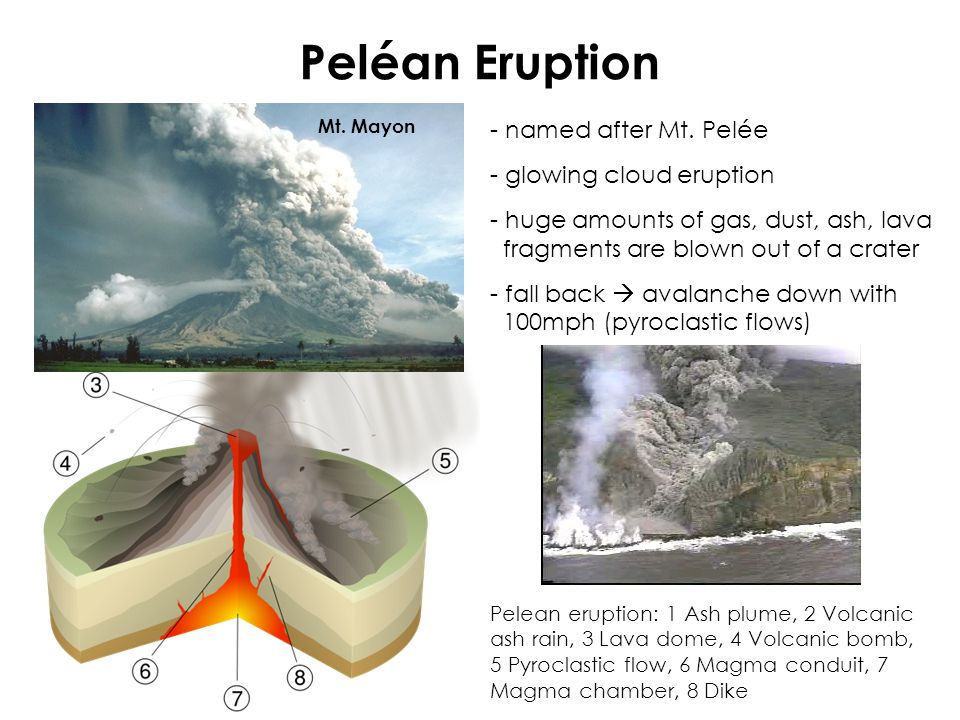 Peléan Eruption - named after Mt. Pelée - glowing cloud eruption