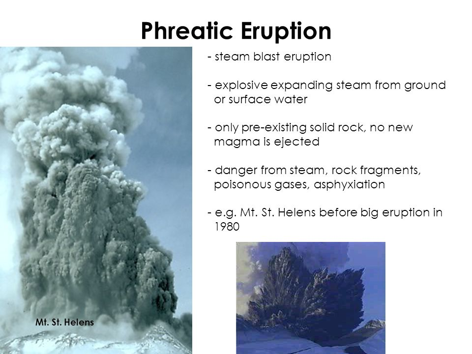 Phreatic Eruption - steam blast eruption