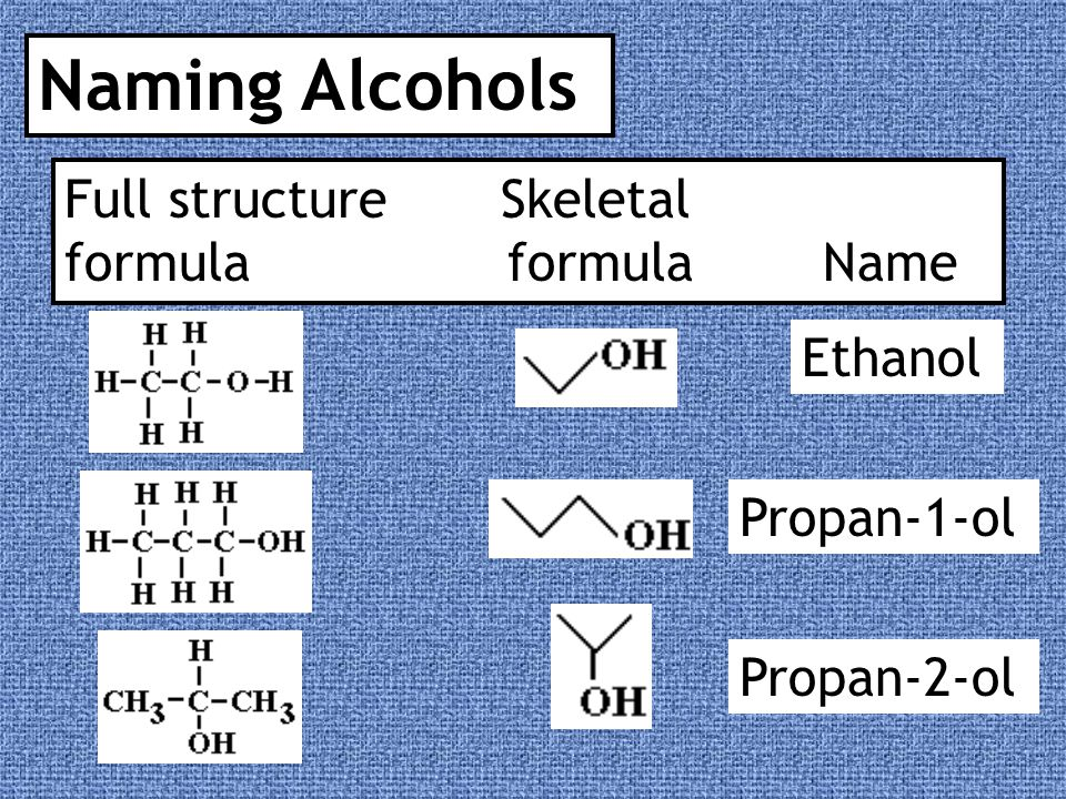 Naming Alcohols Full structure Skeletal formula formula Name Ethanol