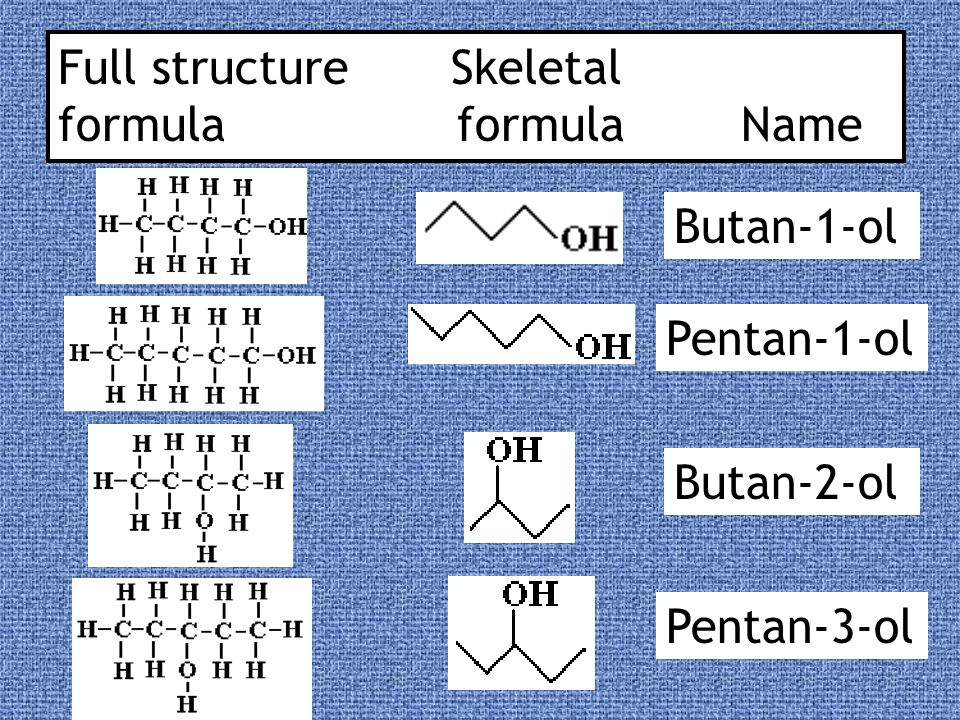 Full structure Skeletal formula formula Name