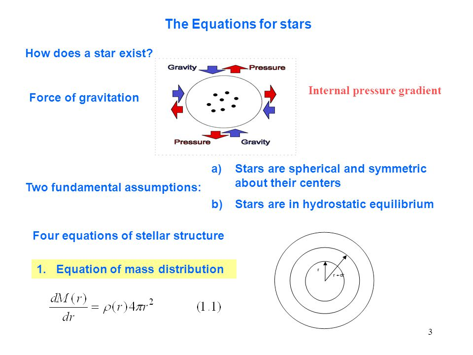 The Equations for stars
