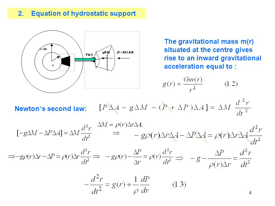 2. Equation of hydrostatic support
