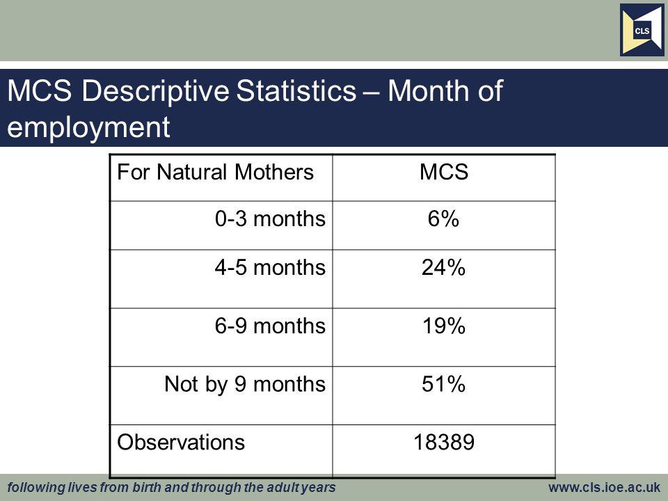 MCS Descriptive Statistics – Month of employment