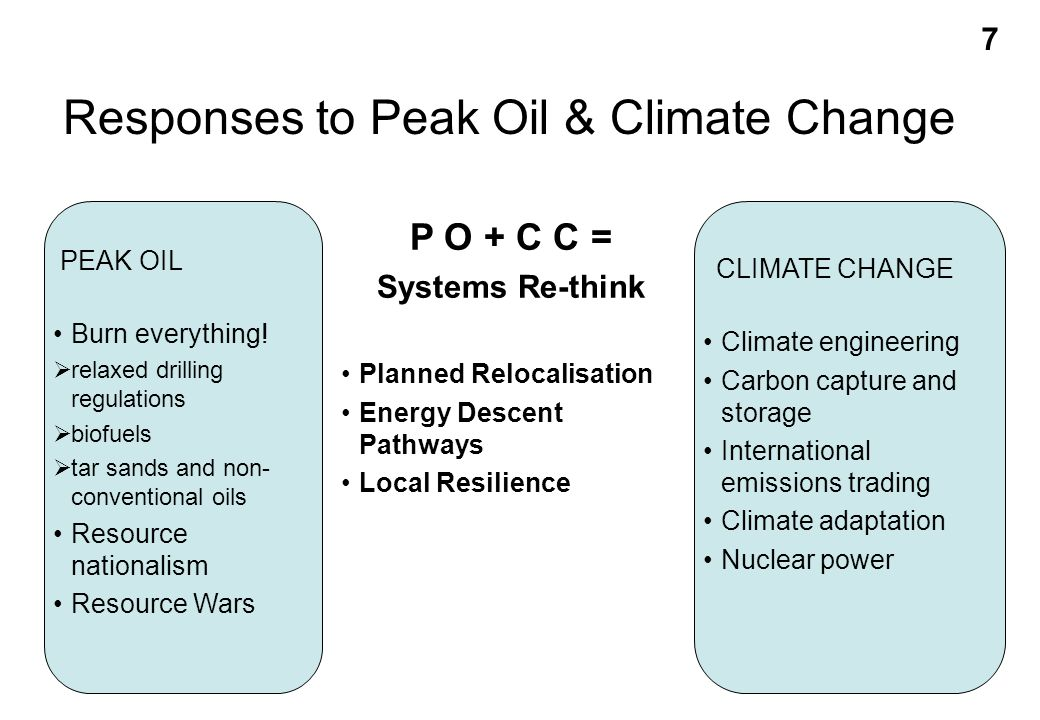 Responses to Peak Oil & Climate Change