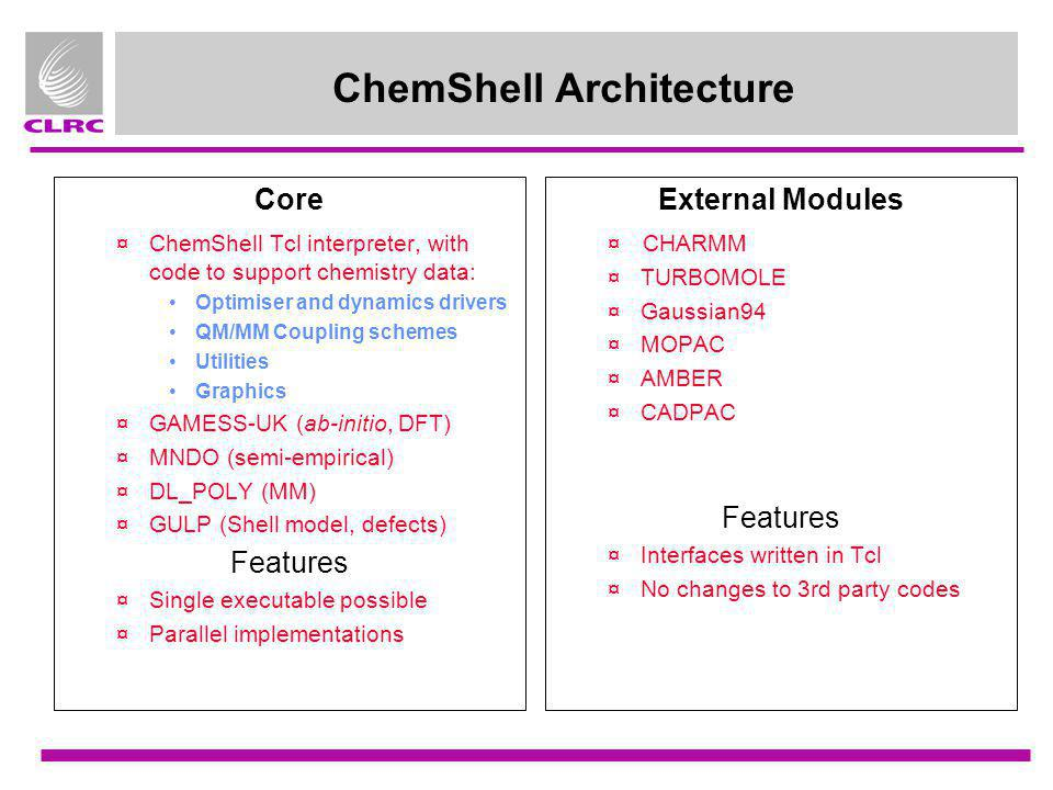 ChemShell Architecture
