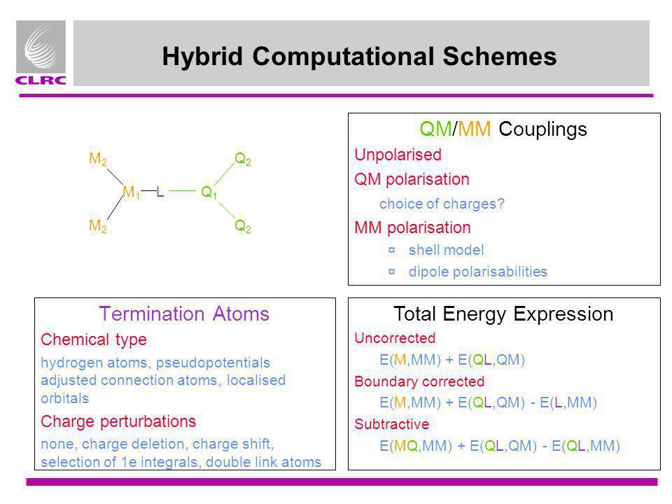 Hybrid Computational Schemes