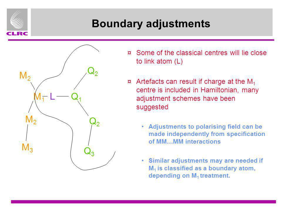 Boundary adjustments Q2 M2 M1 L Q1 M2 Q2 M3 Q3