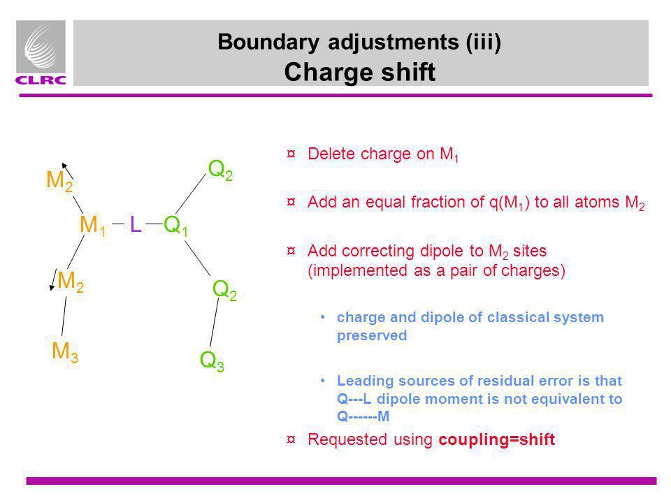 Boundary adjustments (iii) Charge shift