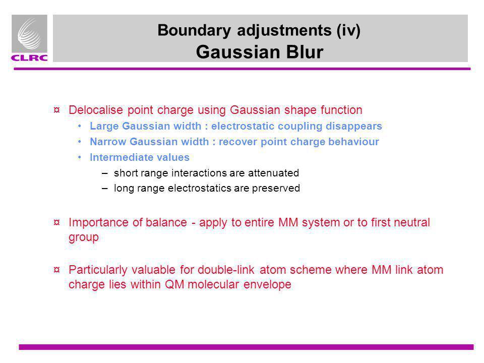 Boundary adjustments (iv) Gaussian Blur