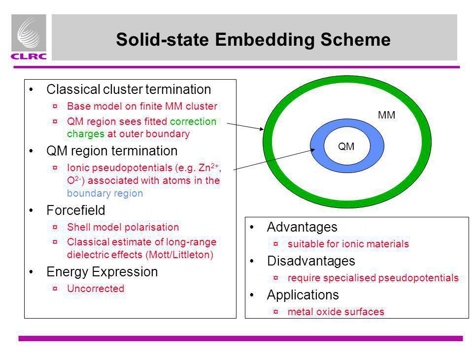 Solid-state Embedding Scheme
