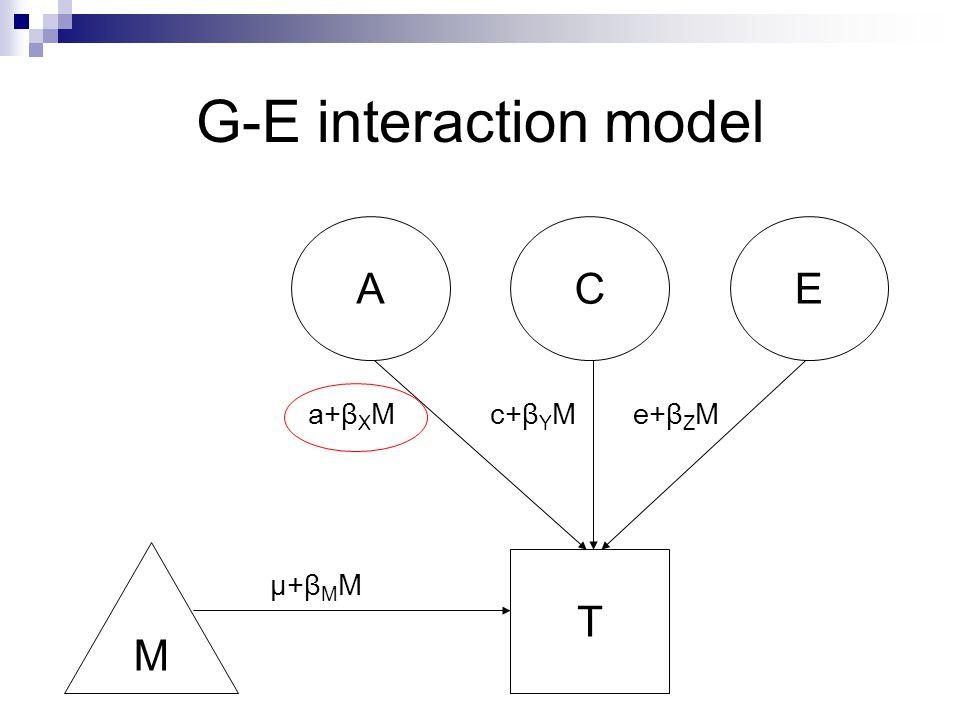 G-E interaction model A C E a+βXM c+βYM e+βZM M T μ+βMM