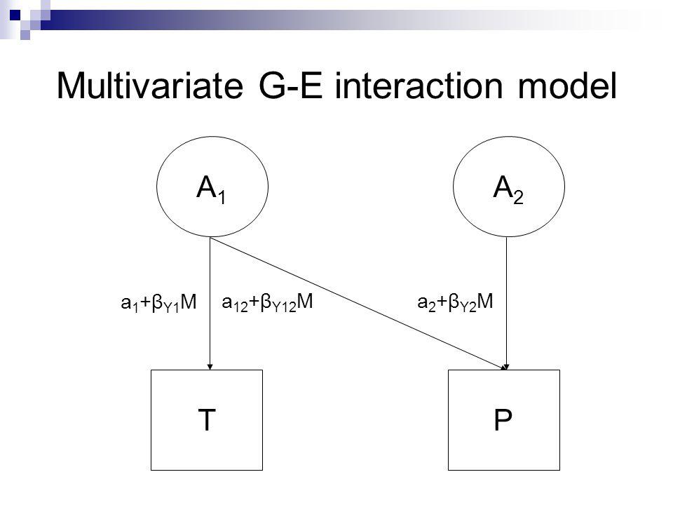 Multivariate G-E interaction model
