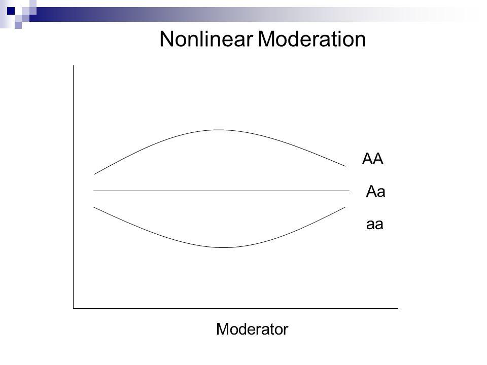 Nonlinear Moderation AA Aa aa Moderator