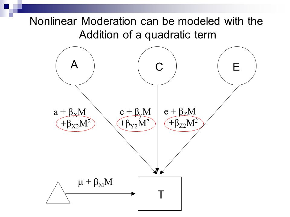 Nonlinear Moderation can be modeled with the