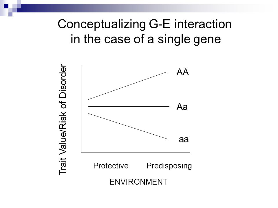 Conceptualizing G-E interaction in the case of a single gene