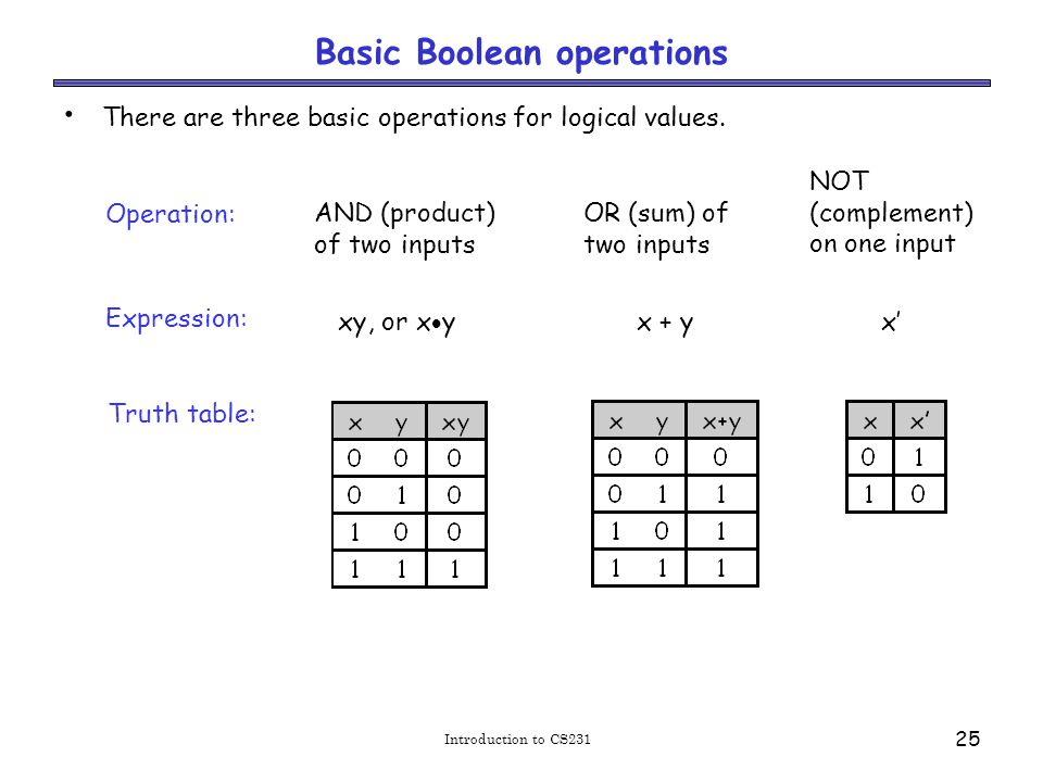 Boolean expressions We can use these basic operations to form more complex expressions. For example: