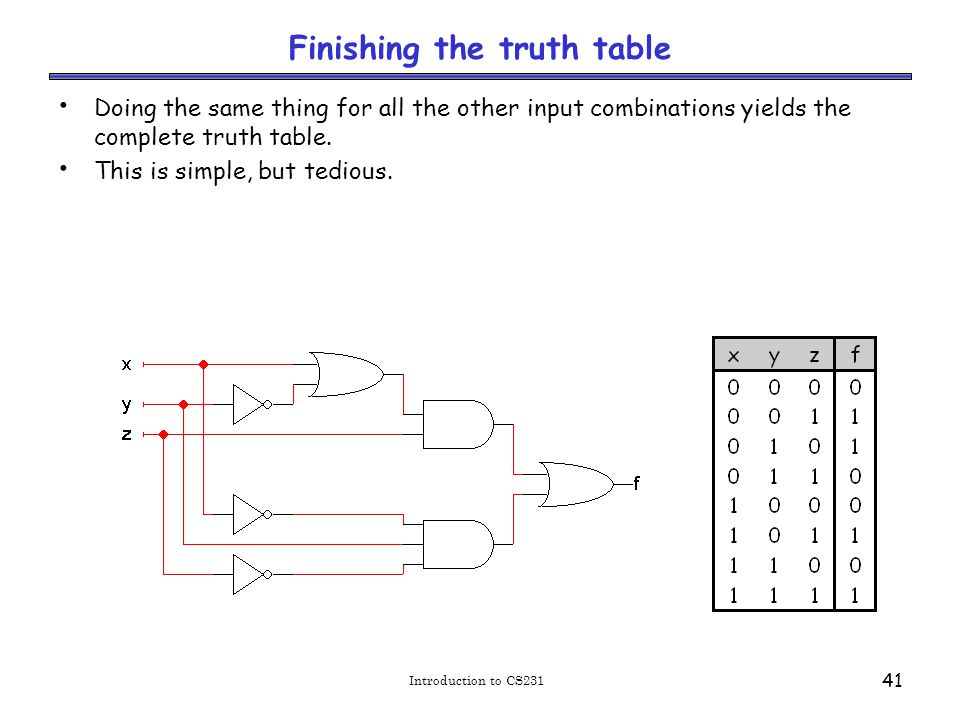 Truth tables and expressions