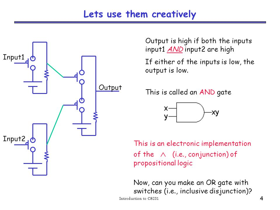 OR Gate Input1 Output Input2 Output is low iff both inputs are low
