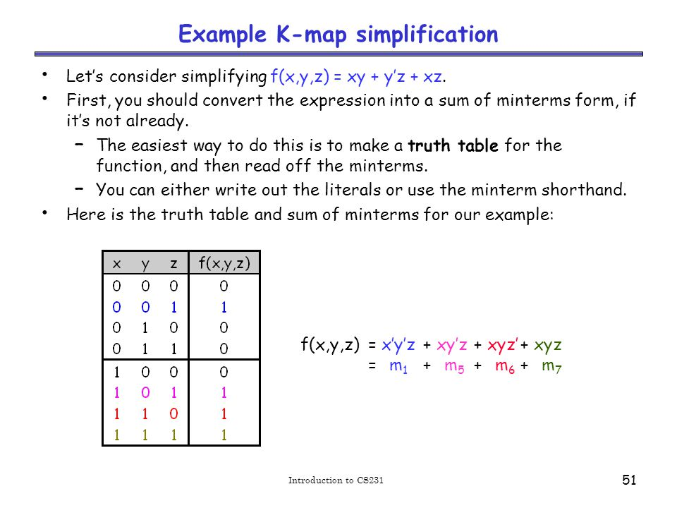 Making the example K-map