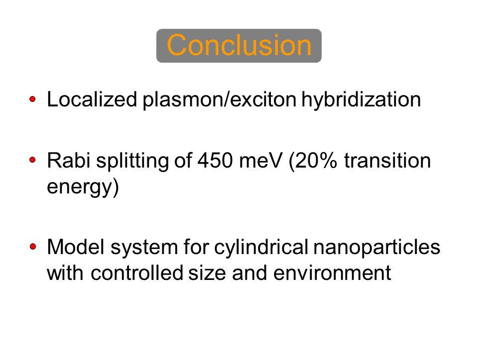 Conclusion Localized plasmon/exciton hybridization