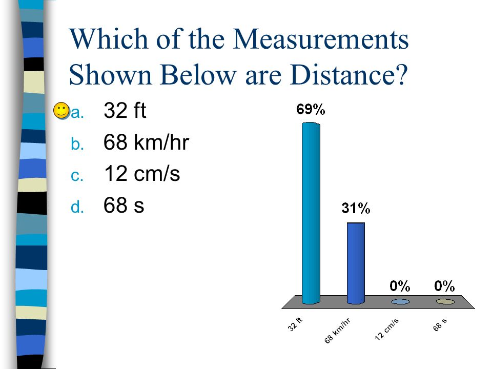Which of the Measurements Shown Below are Distance