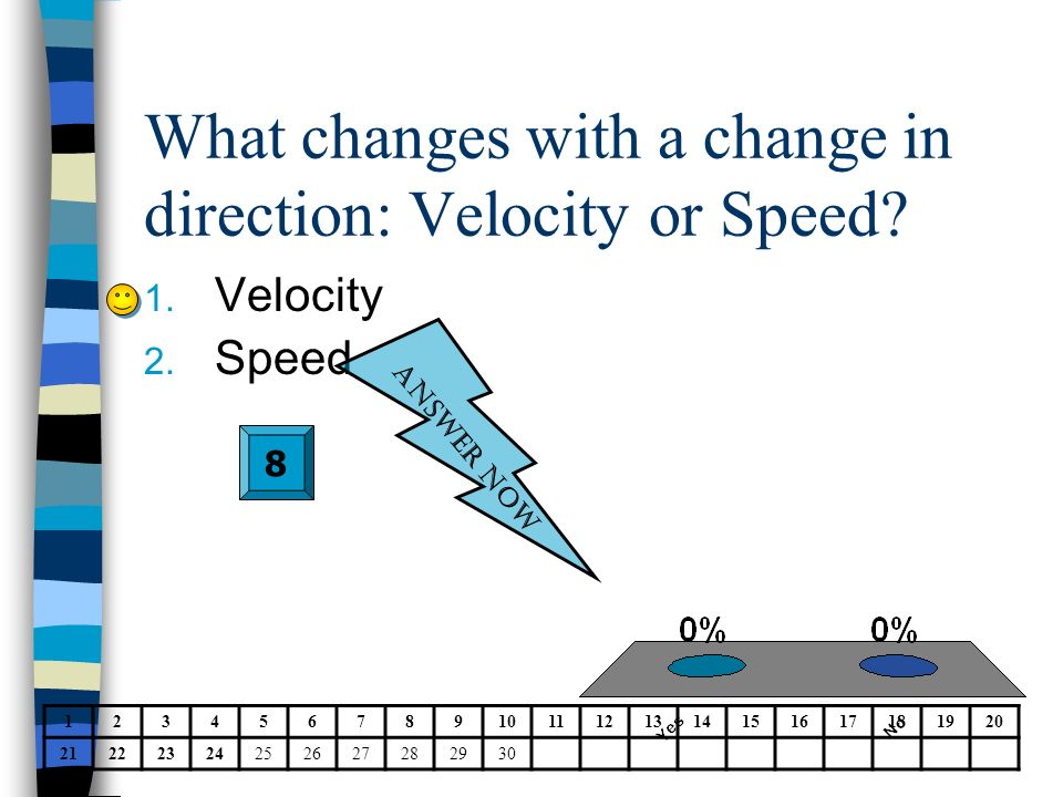 What changes with a change in direction: Velocity or Speed