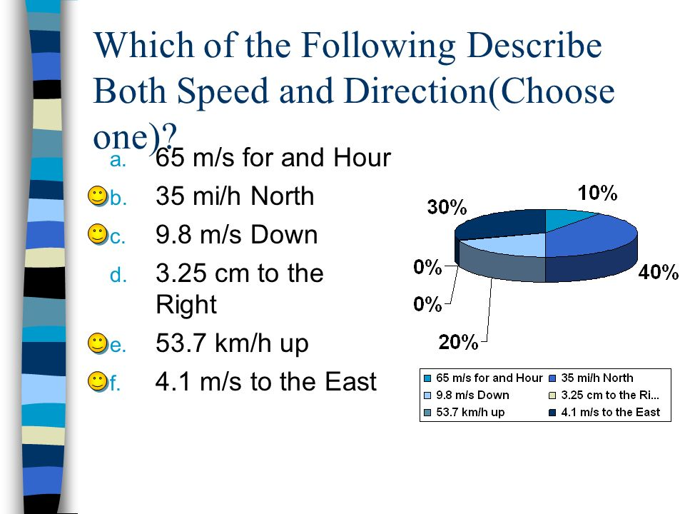 Which of the Following Describe Both Speed and Direction(Choose one)