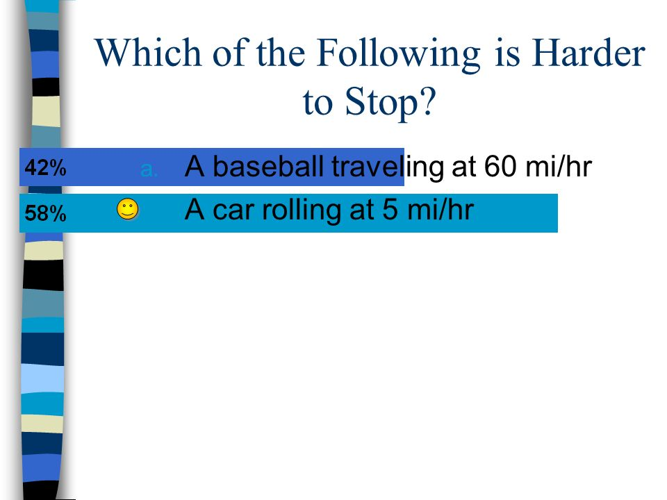 Which of the Following is Harder to Stop
