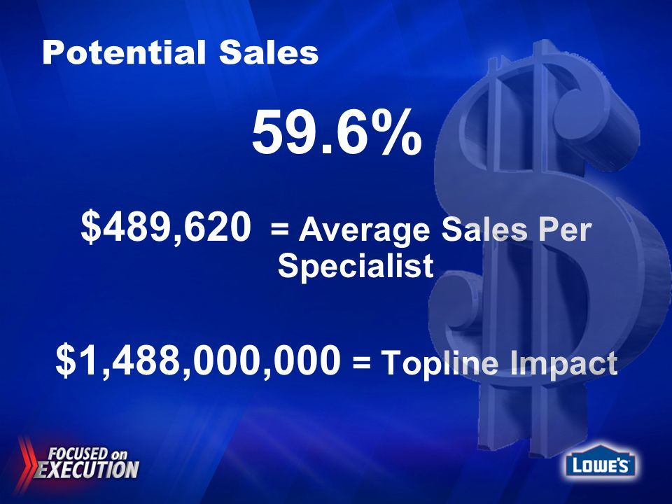 $489,620 = Average Sales Per Specialist