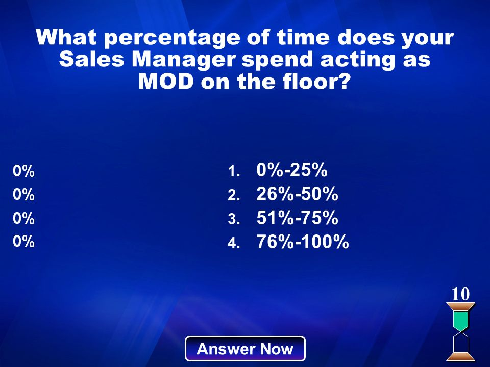 What percentage of time does your Sales Manager spend acting as MOD on the floor