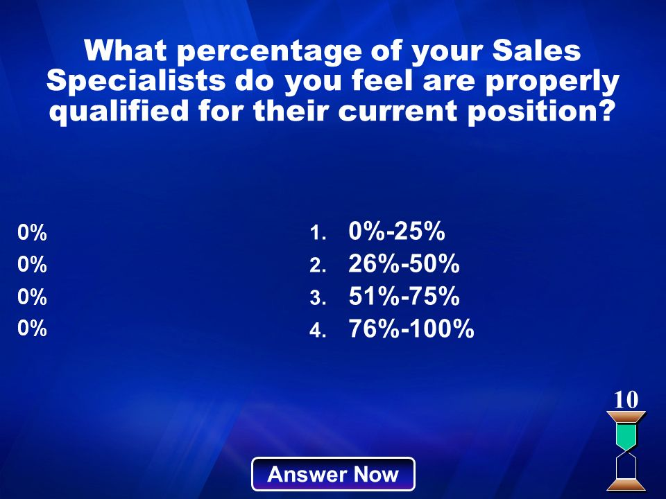 What percentage of your Sales Specialists do you feel are properly qualified for their current position