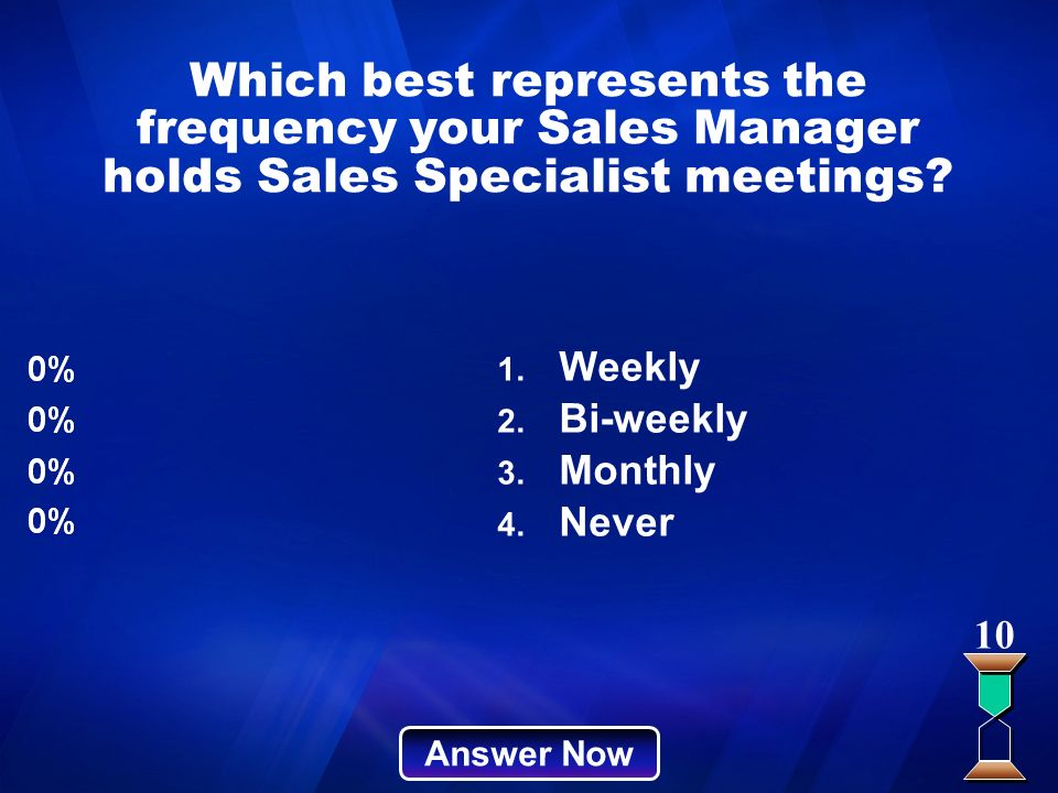 Which best represents the frequency your Sales Manager holds Sales Specialist meetings