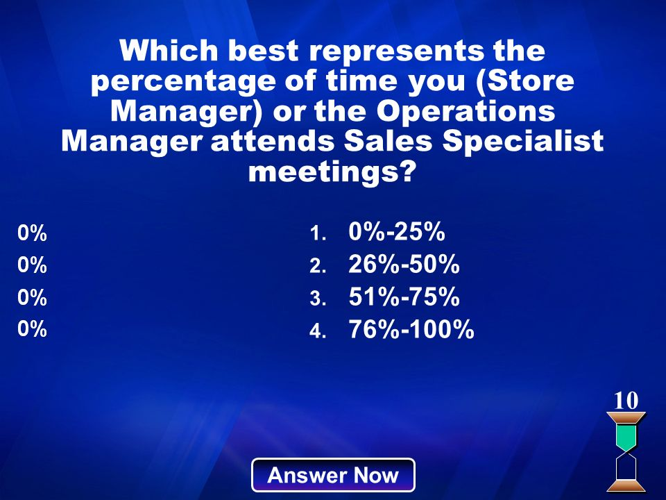 Which best represents the percentage of time you (Store Manager) or the Operations Manager attends Sales Specialist meetings