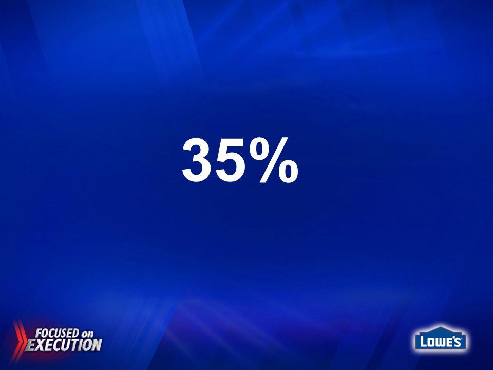 35% 35% 